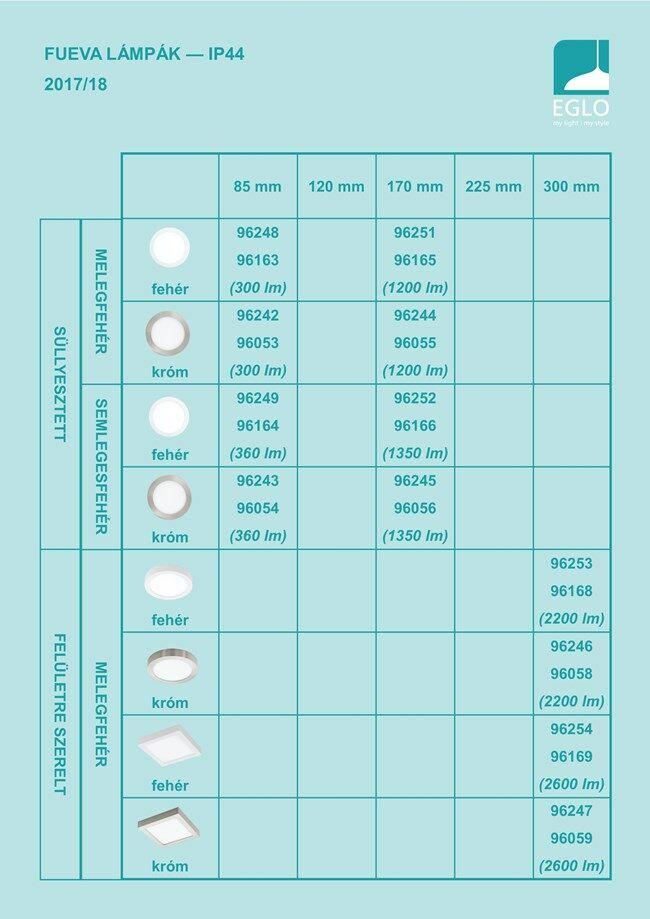 EGLO FUEVA IP44 LED panel lámpa kínálat