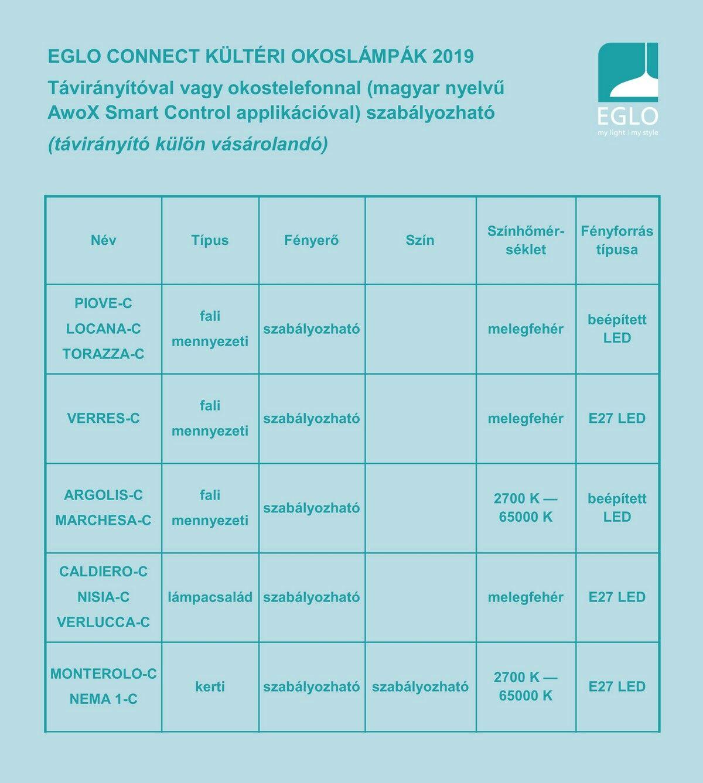 EGLO kültéri okoslámpa kínálat 2019